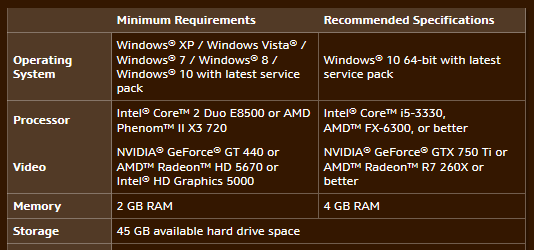 Overwatch System Requirements Laptop - Best Image About